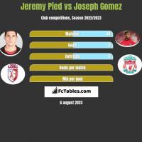 Jeremy Pied vs Joseph Gomez h2h player stats
