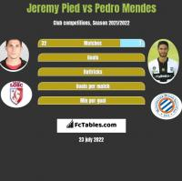Jeremy Pied vs Pedro Mendes h2h player stats