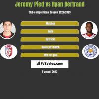 Jeremy Pied vs Ryan Bertrand h2h player stats