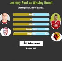 Jeremy Pied vs Wesley Hoedt h2h player stats
