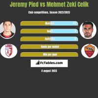 Jeremy Pied vs Mehmet Zeki Celik h2h player stats
