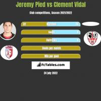 Jeremy Pied vs Clement Vidal h2h player stats