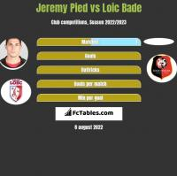 Jeremy Pied vs Loic Bade h2h player stats