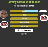 Jeremy Sorbon vs Felix Eboa h2h player stats