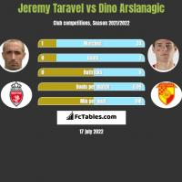 Jeremy Taravel vs Dino Arslanagic h2h player stats