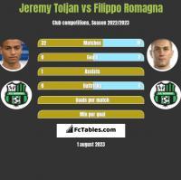 Jeremy Toljan vs Filippo Romagna h2h player stats
