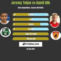 Jeremy Toljan vs Kamil Glik h2h player stats