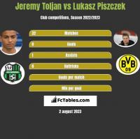 Jeremy Toljan vs Lukasz Piszczek h2h player stats