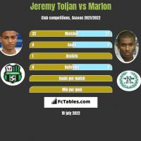 Jeremy Toljan vs Marlon h2h player stats