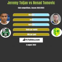 Jeremy Toljan vs Nenad Tomovic h2h player stats