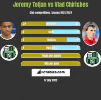 Jeremy Toljan vs Vlad Chiriches h2h player stats