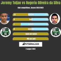 Jeremy Toljan vs Rogerio Oliveira da Silva h2h player stats