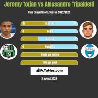 Jeremy Toljan vs Alessandro Tripaldelli h2h player stats