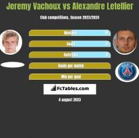 Jeremy Vachoux vs Alexandre Letellier h2h player stats