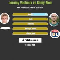 Jeremy Vachoux vs Remy Riou h2h player stats