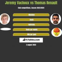Jeremy Vachoux vs Thomas Renault h2h player stats