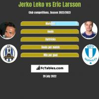 Jerko Leko vs Eric Larsson h2h player stats