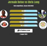 Jermain Defoe vs Chris Long h2h player stats