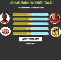 Jermain Defoe vs Helder Costa h2h player stats