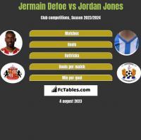 Jermain Defoe vs Jordan Jones h2h player stats
