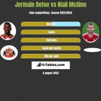 Jermain Defoe vs Niall McGinn h2h player stats