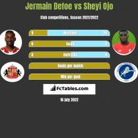 Jermain Defoe vs Sheyi Ojo h2h player stats
