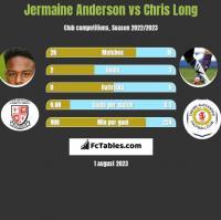 Jermaine Anderson vs Chris Long h2h player stats