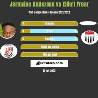 Jermaine Anderson vs Elliott Frear h2h player stats