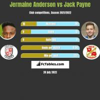 Jermaine Anderson vs Jack Payne h2h player stats