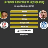 Jermaine Anderson vs Jay Spearing h2h player stats