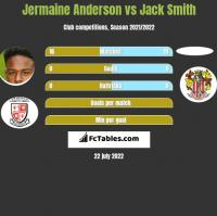 Jermaine Anderson vs Jack Smith h2h player stats