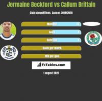 Jermaine Beckford vs Callum Brittain h2h player stats
