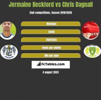 Jermaine Beckford vs Chris Dagnall h2h player stats