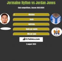Jermaine Hylton vs Jordan Jones h2h player stats