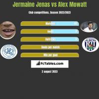 Jermaine Jenas vs Alex Mowatt h2h player stats