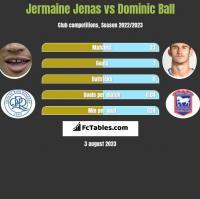 Jermaine Jenas vs Dominic Ball h2h player stats