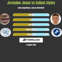 Jermaine Jenas vs Callum Styles h2h player stats