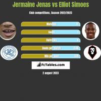 Jermaine Jenas vs Elliot Simoes h2h player stats