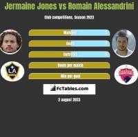Jermaine Jones vs Romain Alessandrini h2h player stats
