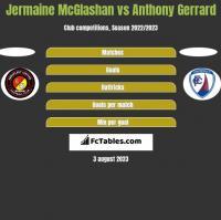 Jermaine McGlashan vs Anthony Gerrard h2h player stats