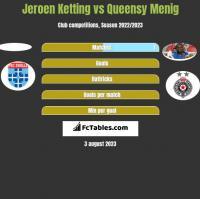 Jeroen Ketting vs Queensy Menig h2h player stats