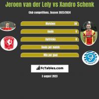 Jeroen van der Lely vs Xandro Schenk h2h player stats