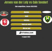 Jeroen van der Lely vs Cain Seedorf h2h player stats