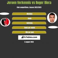 Jeroen Verkennis vs Roger Riera h2h player stats