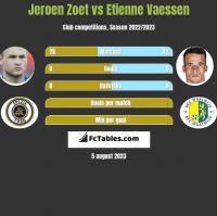 Jeroen Zoet vs Etienne Vaessen h2h player stats