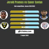 Jerold Promes vs Caner Cavlan h2h player stats