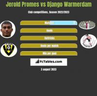 Jerold Promes vs Django Warmerdam h2h player stats