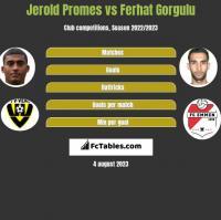 Jerold Promes vs Ferhat Gorgulu h2h player stats