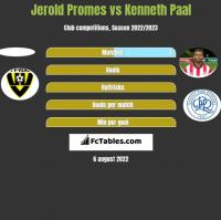 Jerold Promes vs Kenneth Paal h2h player stats