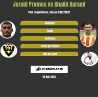 Jerold Promes vs Khalid Karami h2h player stats